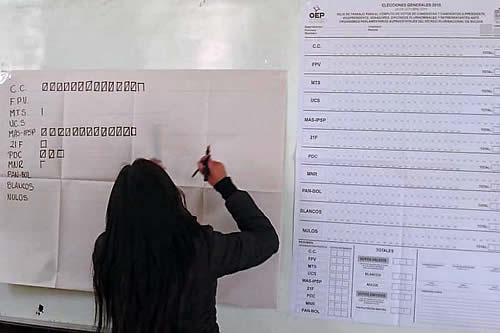 Cierran mesas y la ciudadanía está atenta al conteo de votos