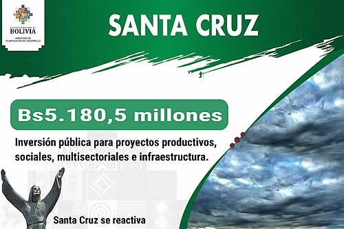 Gobierno destinó un presupuesto de Bs 5.180,5 millones a Santa Cruz, mayor en 148,7% a la asignada en 2020